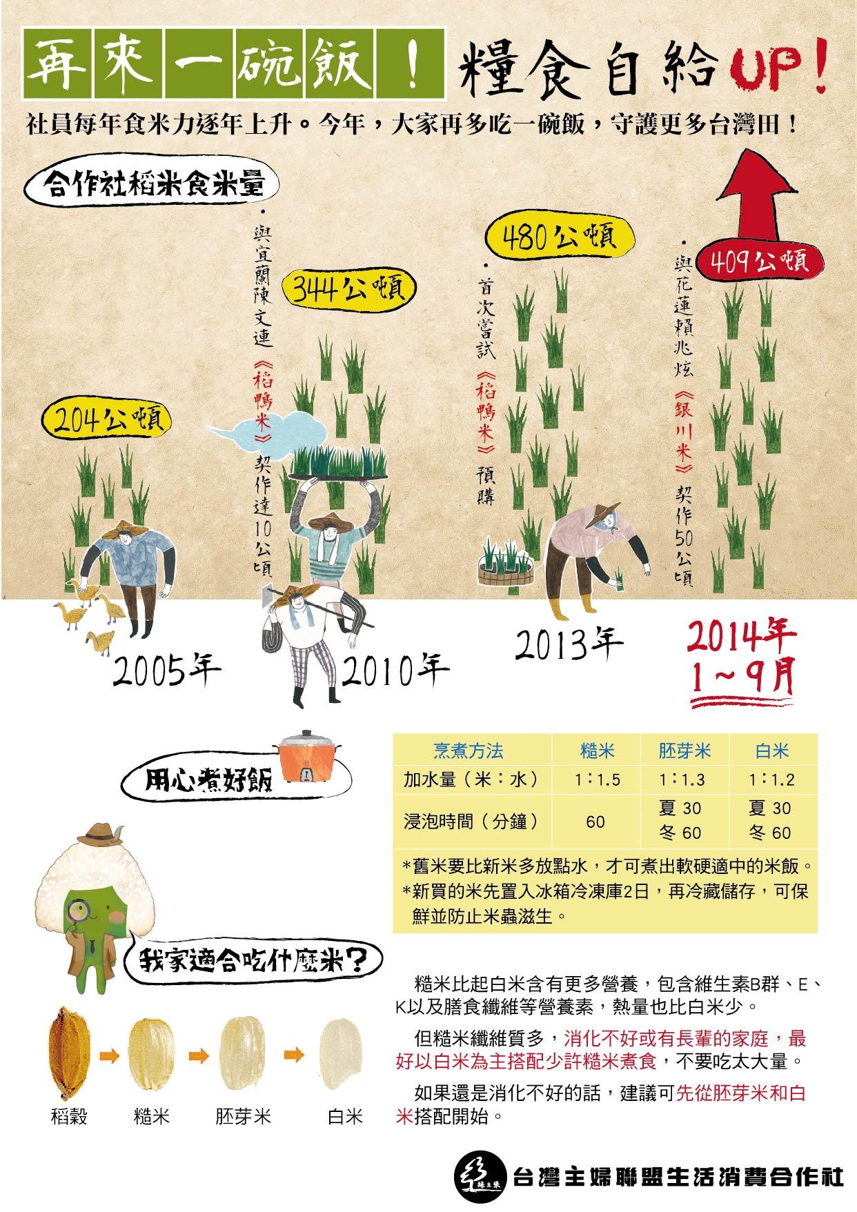 稻鴨米取貨A4立牌-01
