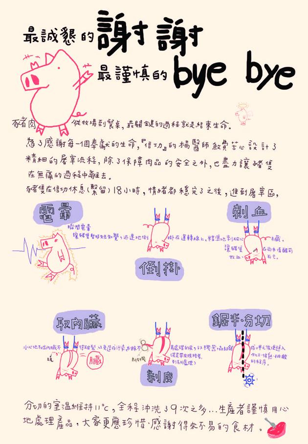03信功豬肉