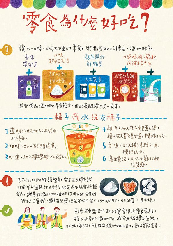 201612_圖說八道_零食