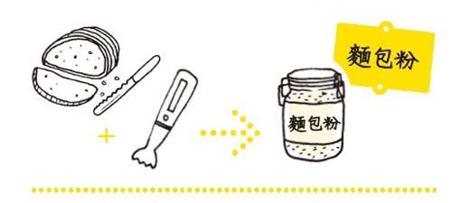 剩菜變天菜 (9)