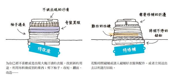 衣物收納素材 (2)