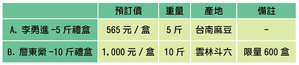 產品表格02