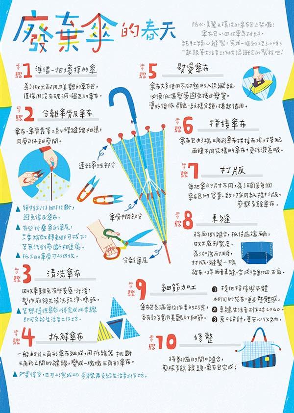 201705_圖說八道_廢棄傘